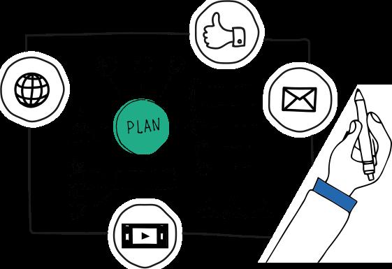 見込み客を顧客に育てる。戦略的に「最適な新しい情報」を見込み客に届けていく手法。
